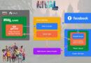 El reality show interactivo de Rival Peak tiene 22 millones de visitas